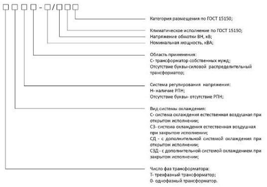 Гост р 54827-2011 трансформаторы сухие. Общие технические условия.